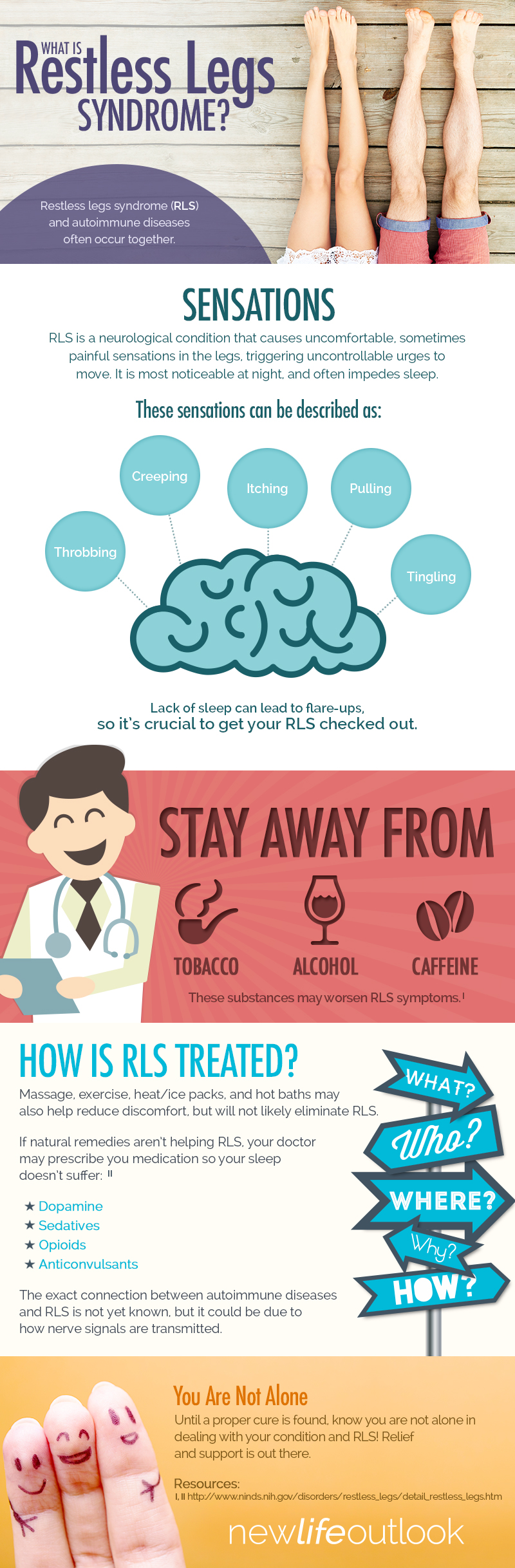 Infographic] Psoriasis and Restless Legs Syndrome: Connecting RLS ...